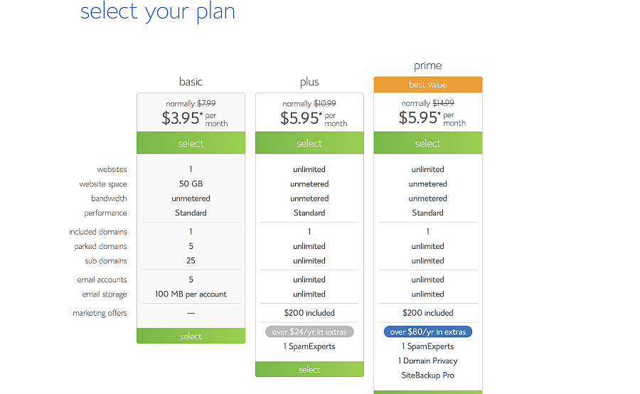Bluehost choose a plan